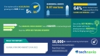 Technavio has published a new market research report on the global forging market from 2018-2022. (Graphic: Business Wire)