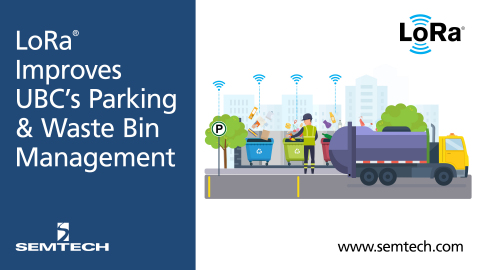 Semtech's LoRa Technology Improves Waste Management and Parking at UBC (Graphic: Business Wire)