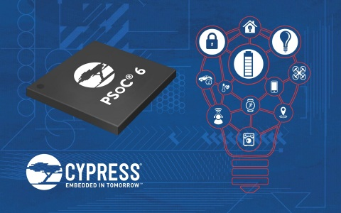 Pictured is Cypress' PSoC 6 MCU, the industry's lowest power, most flexible MCU with built-in Bluetooth Low Energy wireless connectivity and integrated hardware-based security in a single device. (Graphic: Business Wire)