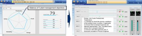 運転部門向けパフォーマンスダッシュボードおよび特定の指標値に対する自動専門アドバイスの例 (画像:ビジネスワイヤ)