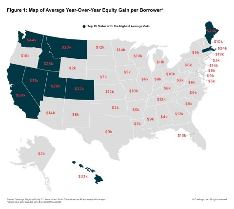 Figure 1: Map of Average Year-Over-Year Equity Gain per Borrower; CoreLogic Q1 2018 (Graphic: Business Wire)