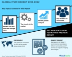 Technavio has published a new market research report on the global ITSM market from 2018-2022. (Photo: Business Wire)