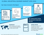 Technavio has published a new market research report on the global industrial burner market from 2018-2022. (Graphic: Business Wire)