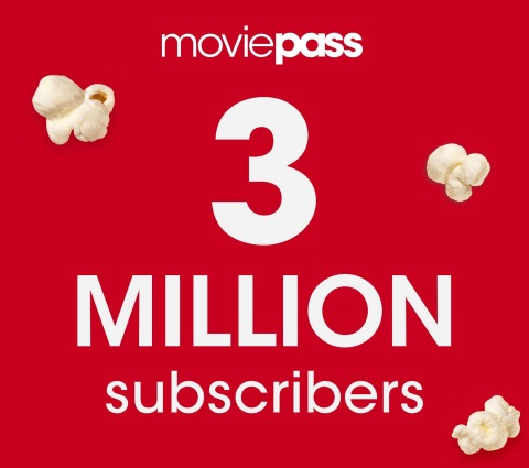 MoviePass™ Surpasses 3 Million Paying Subscribers (Photo: Business Wire)