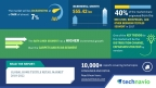 Technavio has published a new market research report on the global home textile retail market from 2018-2022. (Graphic: Business Wire)