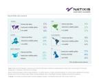 Global Top Portfolio Risk Concerns (Graphic: Business Wire)