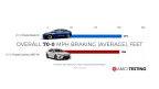 Tesla Toyota Camry braking comparison (Graphic: Business Wire)