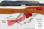 FIGURE 2: DORIS NORTH BTD DIAMOND DRILLING LONGITUDINAL SECTION. (Photo: Business Wire)