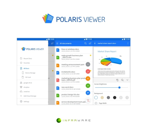 Infraware launches Polaris Viewer, the powerful document viewer for mobile devices. Polaris Viewer displays documents in various formats including MS Office and Hancom HWP documents, Adobe PDF and ODT files as clearly as the original. (Graphic: Business Wire)