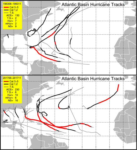 Storm Tracks 1963 (top) and 2017 (bottom) (Graphic: Business Wire)
