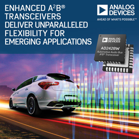 Analog Devices Enhanced A2B Transceivers Deliver Unparalleled Flexibility for Emerging Applications (Photo: Business Wire).