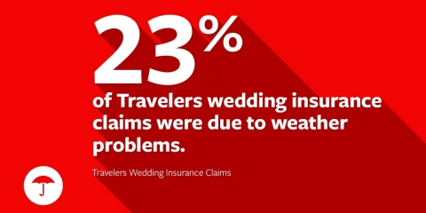 Travelers Reminds Couples to Factor in Severe Weather at Their Summer Wedding (Graphic: Business Wir ...