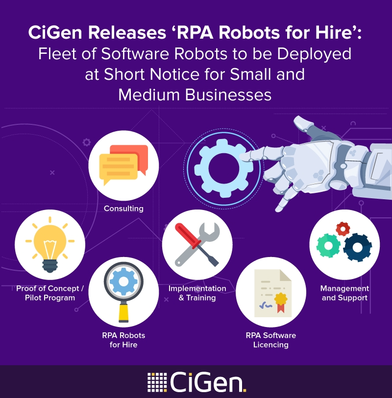 Cigen releases rpa robots for hire fleet of software robots to be full size thecheapjerseys Choice Image