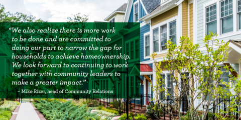 Wells Fargo announces more than 50 grants awarded across the U.S. with the 2018 Housing Equality 50th anniversary grant program. (Graphic: Business Wire)