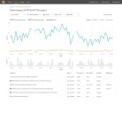 Performance data report in VictorOps for DevOps incident management (Graphic: Business Wire)