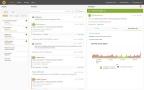 Splunk alert data in VictorOps for DevOps incident management (Graphic: Business Wire)
