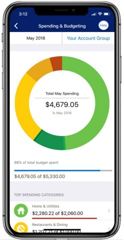 Spending & Budgeting Tool (Photo: Business Wire)