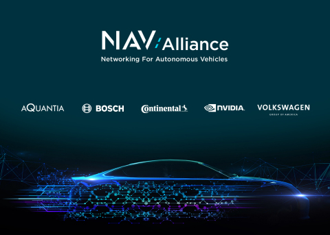 Tech & Automotive Leaders Join Forces on Next-Generation In-Vehicle Networking Technologies for Autonomous and Connected Vehicles (Graphic: Business Wire)