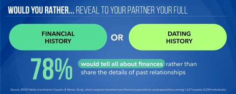 Would You Rather...  (Graphic: Business Wire)