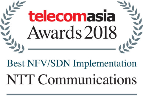 Best NFV/SDN Implementation (Graphic: Business Wire)