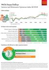 Wells Fargo Gallup Investor Optimism Index infographic Q2 2018