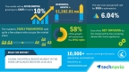 Technavio has published a new market research report on the global industrial robots market in the home appliances industry from 2018-2022. (Graphic: Business Wire)