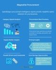 Magnetite Procurement Report (Graphic: Business Wire)