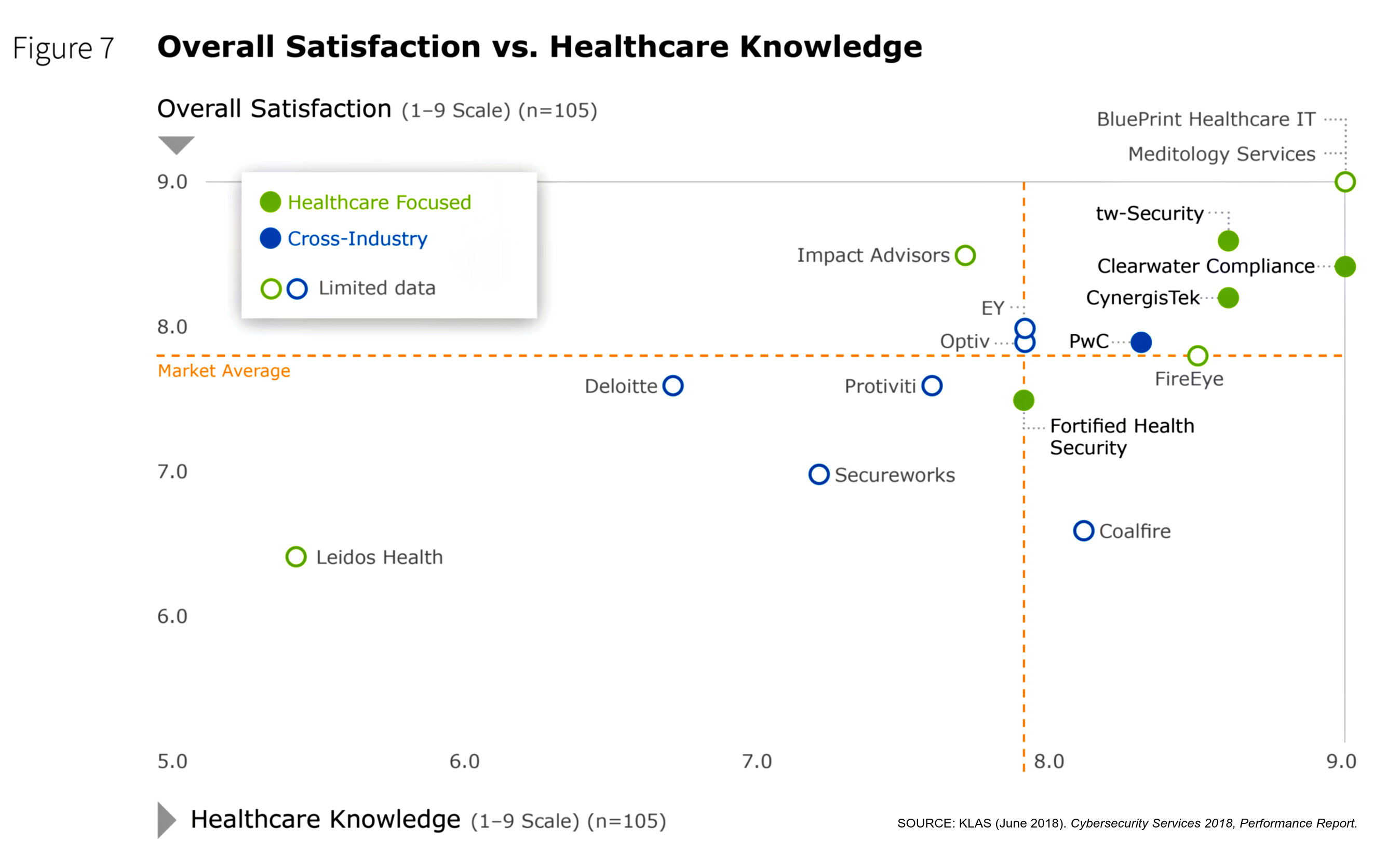 Meditology services prevails as leader in klas healthcare meditology services prevails as leader in klas healthcare cybersecurity report business wire malvernweather Image collections