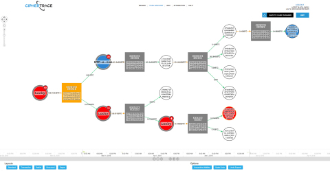 CipherTrace Cryptocurrency AML Compliance Solution (Graphic: Business Wire)