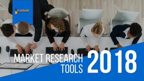 Top 4 Market Research Tools That Will Take Your Business to the Next Level. (Photo: Business Wire)