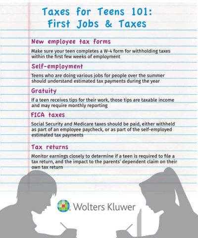 Taxes for Teens 101 cheat sheet (Graphic: Business Wire)