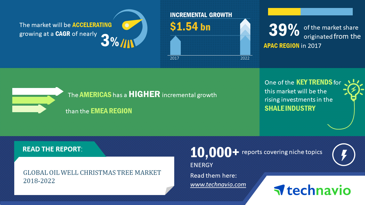 Correcting And Replacing Global Oil Well Christmas Tree Market 2018