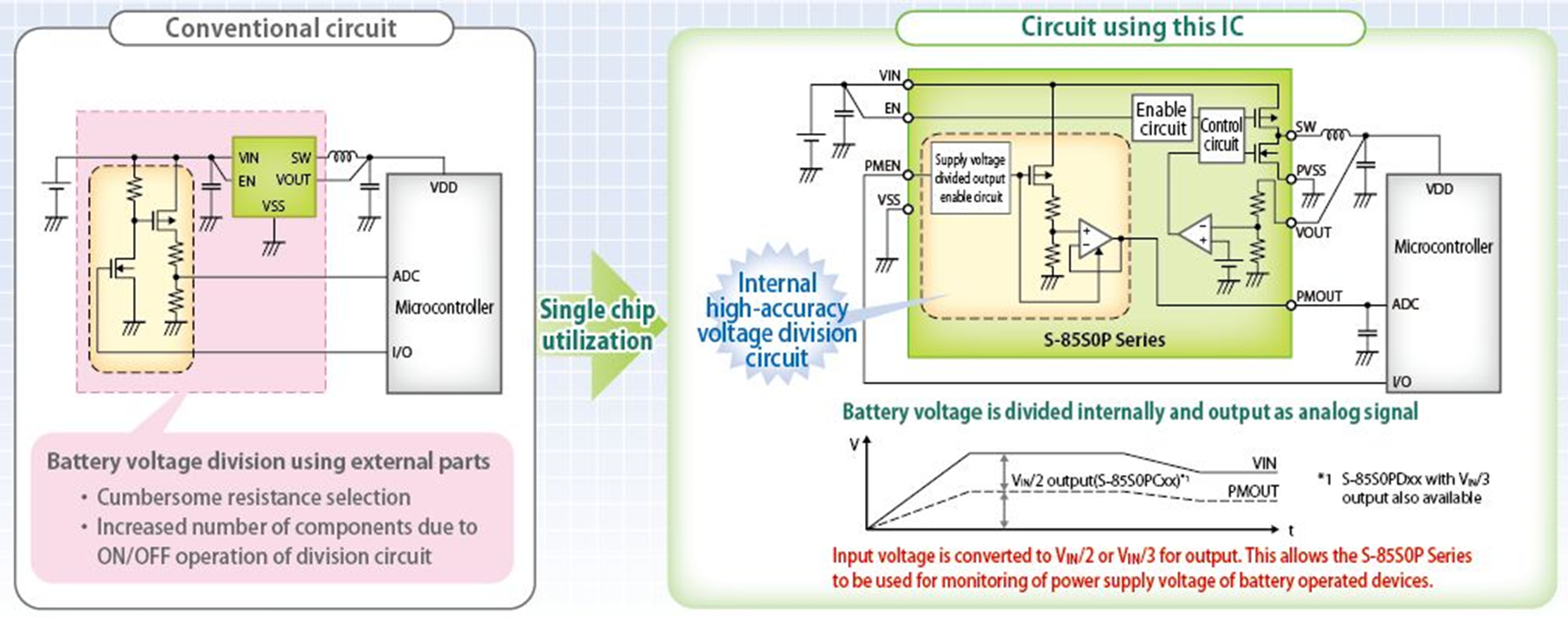 Ablic Inc Launches The S 85s0p Series Of Ultrahigh Efficiency Step Vss Wire Diagram Down Switching Regulator Business