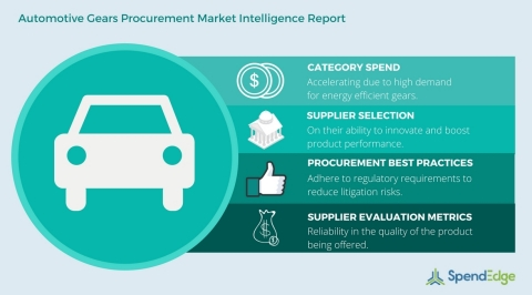 Automotive Gears Procurement. (Photo: Business Wire)