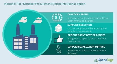 Industrial Floor Scrubber Procurement Report (Graphic: Business Wire)