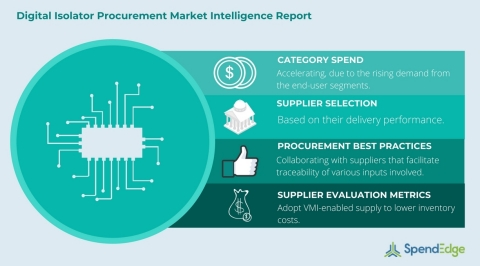 Global procurement market intelligence advisory firm, SpendEdge, has announced the release of their Global Digital Isolator Category- Procurement Market Intelligence Report. (Graphic: Business Wire)