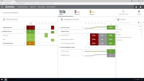 McAfee MVISION ePO Dashboard (Graphic: Business Wire)