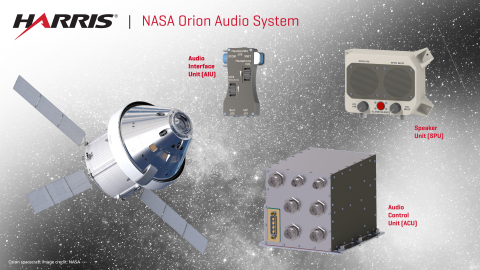 NASA Orion Audio System built by Harris Corporation (Photo: Business Wire)