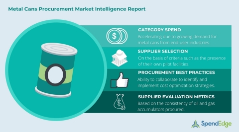 Global Metal Cans Category - Procurement Market Intelligence Report (Graphic: Business Wire)
