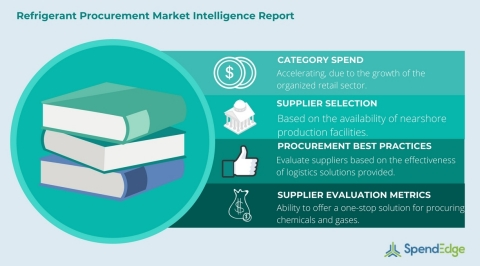 Global Refrigerant Category - Procurement Market Intelligence Report. (Graphic: Business Wire)
