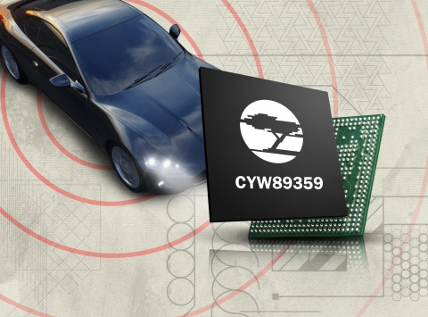 Pictured is Cypress Semiconductor's automotive-qualified CYW89359 Wi-Fi and Bluetooth combo solution for automotive infotainment systems. (Photo: Business Wire)