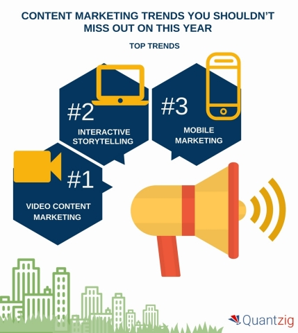 Content Marketing Trends You Shouldn't Miss out on This Year. (Graphic: Business Wire)
