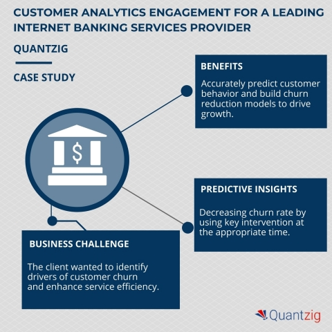 Customer Analytics Engagement - Empowering a Leading Internet Banking Services Provider to Enhance Service Efficiency (Graphic: Business Wire)