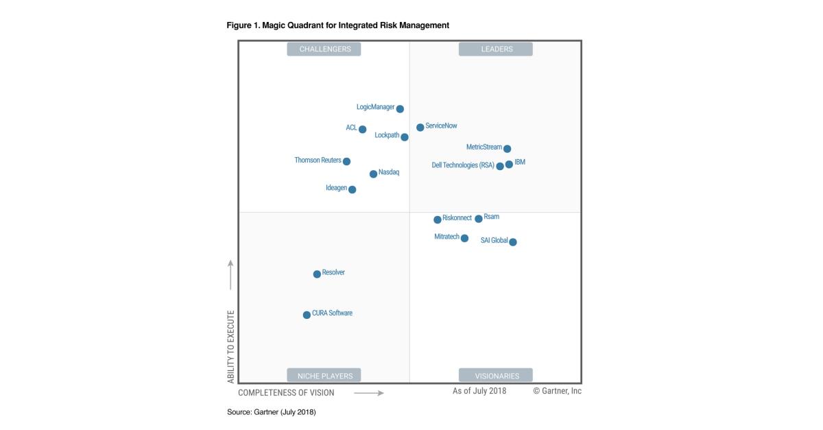 Servicenow Named A Leader In Gartner Magic Quadrant For