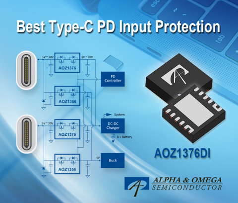 Best Type-C PD Input Protection (Graphic: Business Wire)