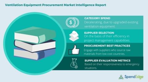 Ventilation Equipment Procurement Report (Graphic: Business Wire)