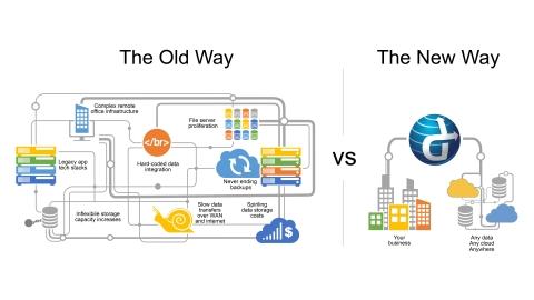 SoftNAS Cloud 4 addresses the impediments that block real-world cloud adoption, revolving around com ...