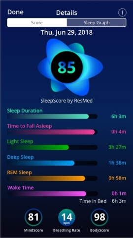 Users receive a personalized Sleep Score between 0 and 100 that accurately represents time spent in bed. The score also takes into account the time it takes them to fall asleep, the number of times they wake up and even monitors durations of light, deep and REM sleep time. (Graphic: Business Wire)