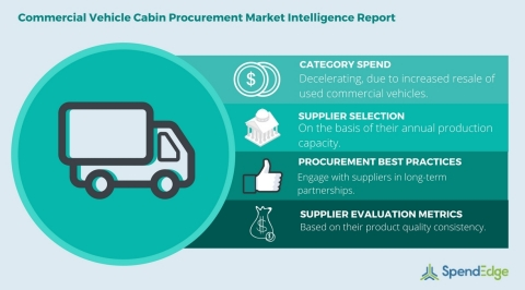 Global Commercial Vehicle Cabin Category - Procurement Market Intelligence Report (Graphic: Business Wire)