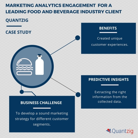 Marketing analytics engagement for a food and beverage client helped personalize customer and market ...